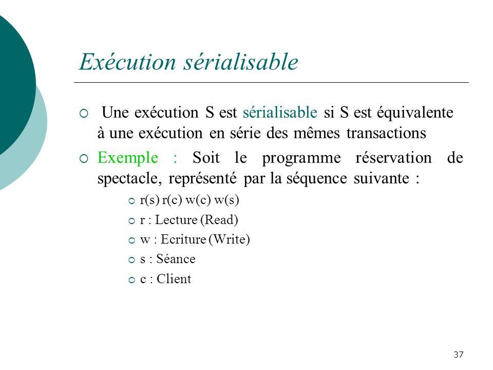 Exécution sérialisable