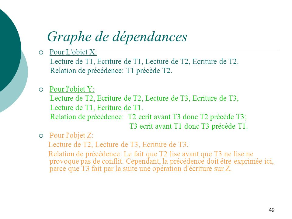 Graphe de dépendances Pour L objet X: