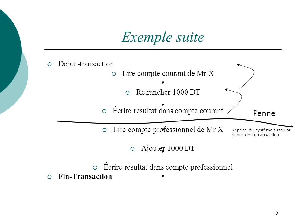Exemple suite Debut-transaction Lire compte courant de Mr X