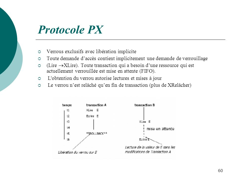 Protocole PX Verrous exclusifs avec libération implicite