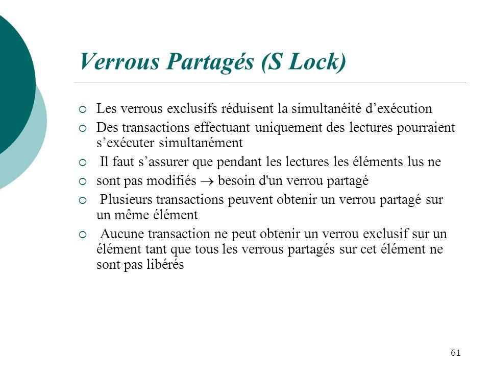 Verrous Partagés (S Lock)