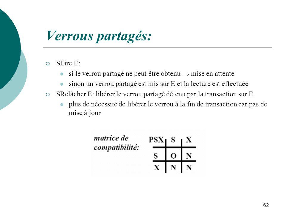 Verrous partagés: SLire E: