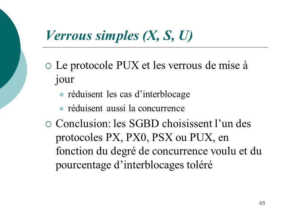 Verrous simples (X, S, U) Le protocole PUX et les verrous de mise à jour. réduisent les cas d'interblocage.