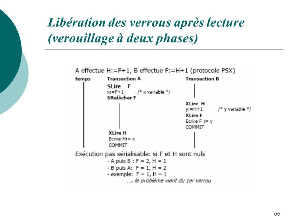 Libération des verrous après lecture (verouillage à deux phases)