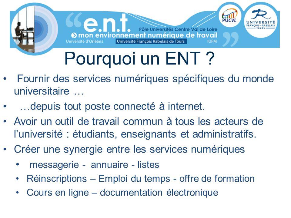 Pourquoi un ENT Fournir des services numériques spécifiques du monde universitaire … …depuis tout poste connecté à internet.