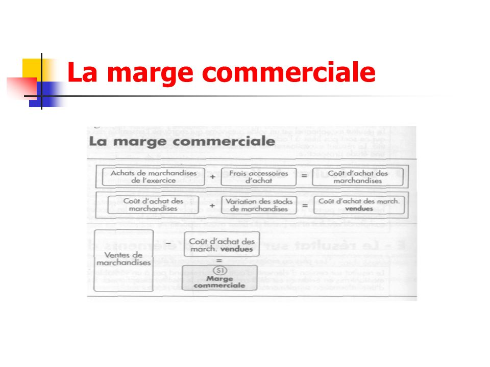 La marge commerciale