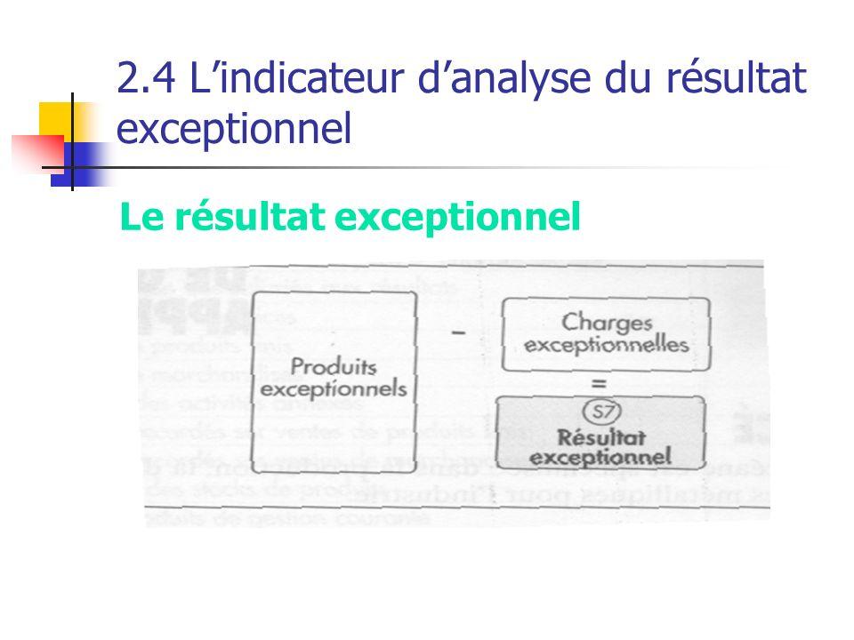 2.4 L'indicateur d'analyse du résultat exceptionnel