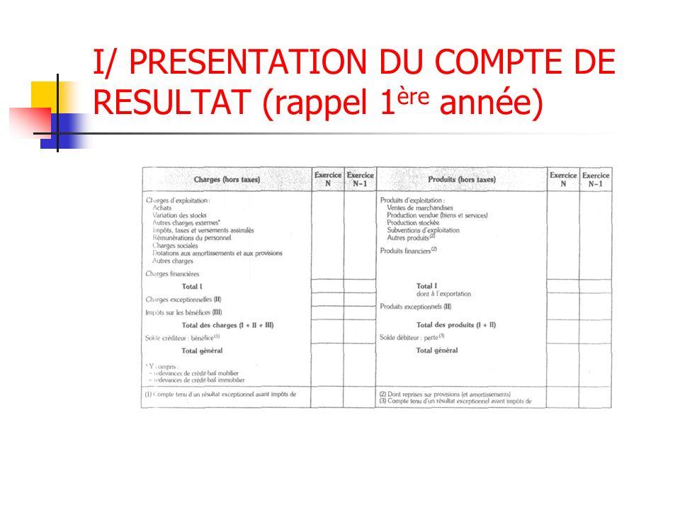 I/ PRESENTATION DU COMPTE DE RESULTAT (rappel 1ère année)