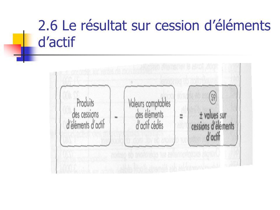 2.6 Le résultat sur cession d'éléments d'actif