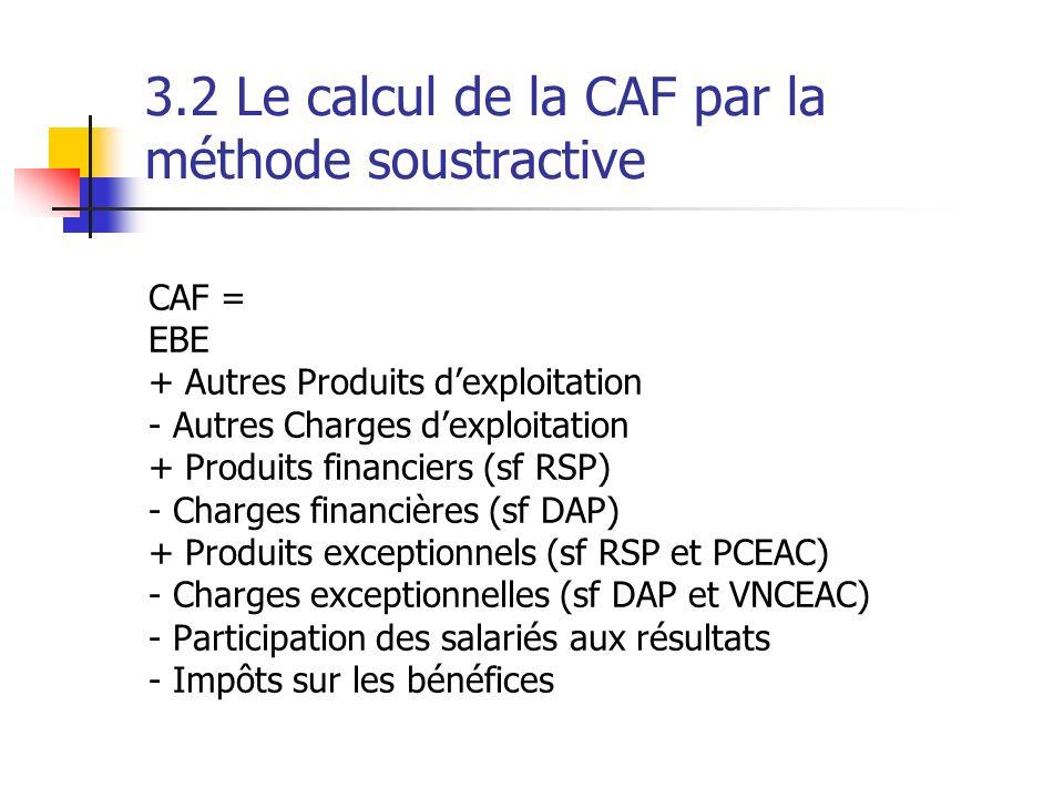 3.2 Le calcul de la CAF par la méthode soustractive