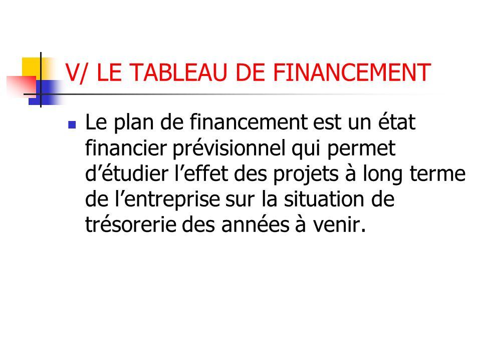 V/ LE TABLEAU DE FINANCEMENT
