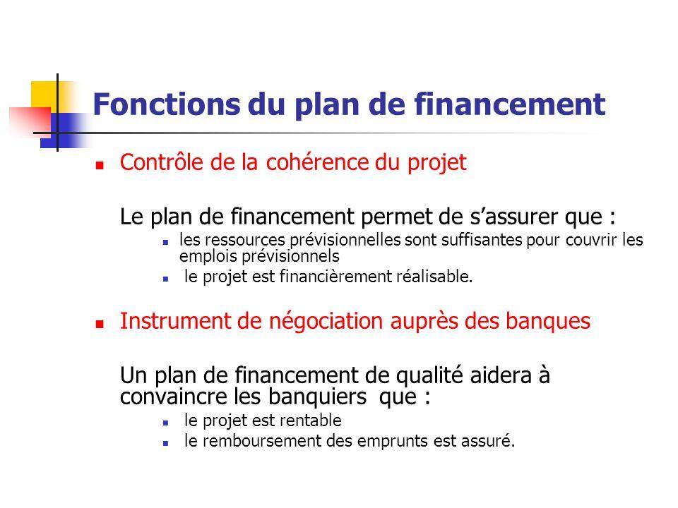 Fonctions du plan de financement