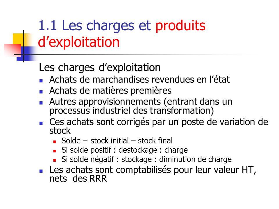 1.1 Les charges et produits d'exploitation