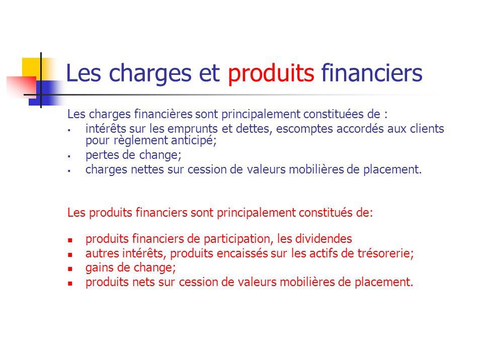 Les charges et produits financiers