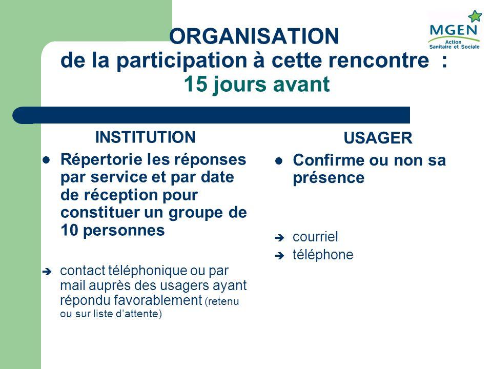 ORGANISATION de la participation à cette rencontre : 15 jours avant