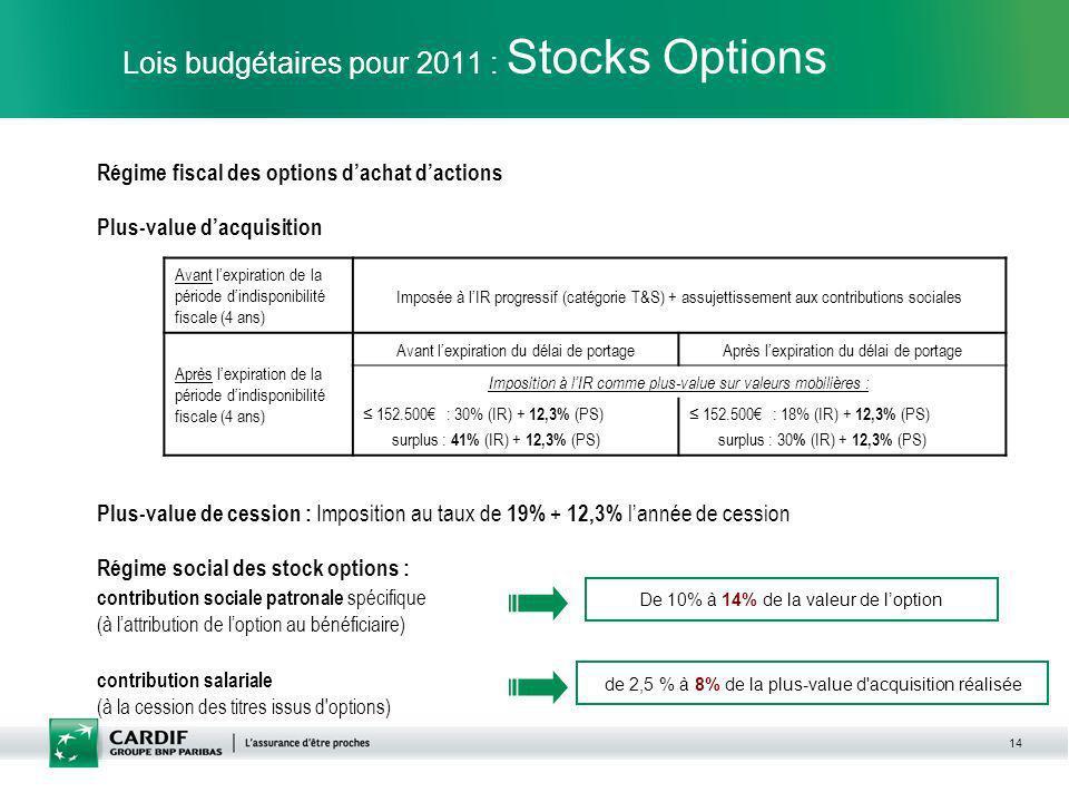 Lois budgétaires pour 2011 : Stocks Options