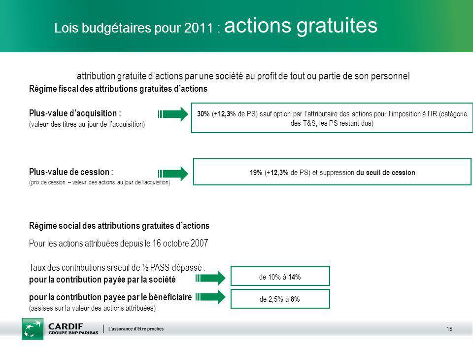 Lois budgétaires pour 2011 : actions gratuites
