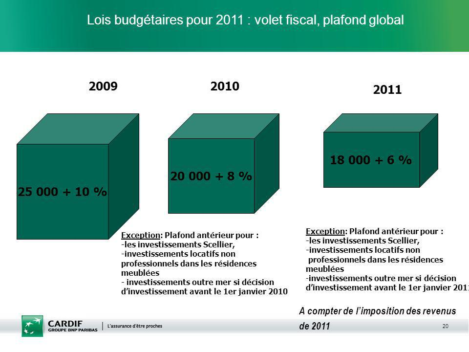 Lois budgétaires pour 2011 : volet fiscal, plafond global