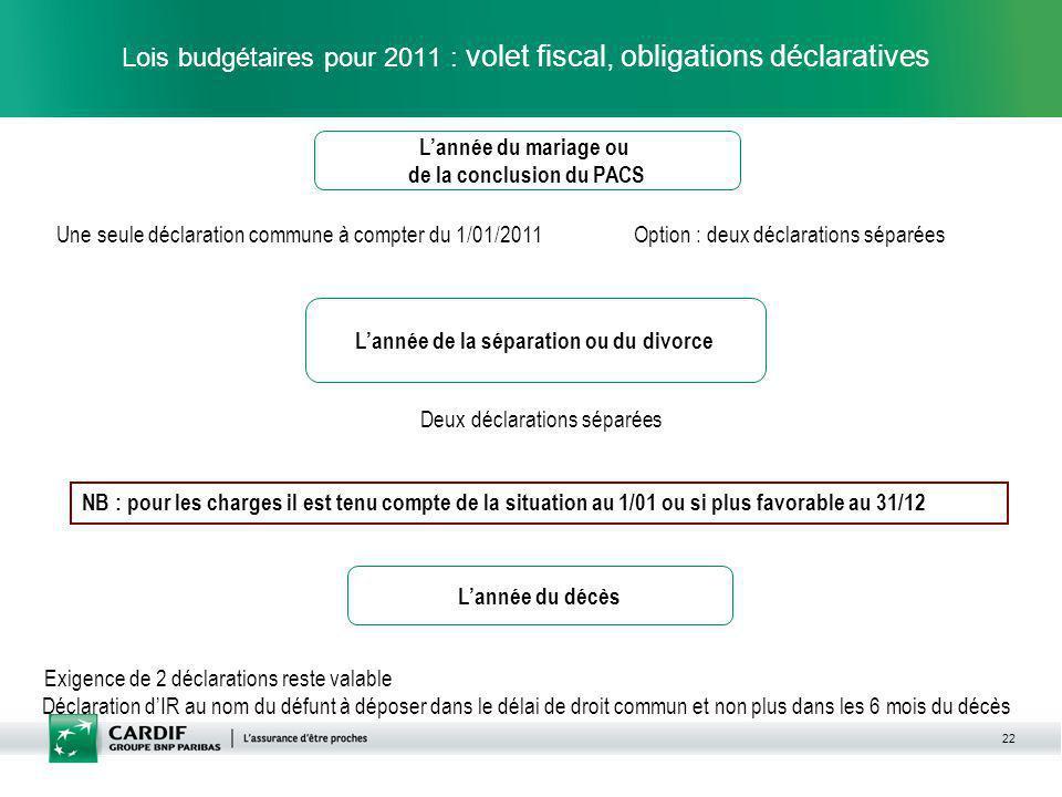 Lois budgétaires pour 2011 : volet fiscal, obligations déclaratives