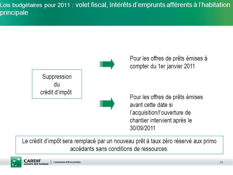 Pour les offres de prêts émises à compter du 1er janvier 2011