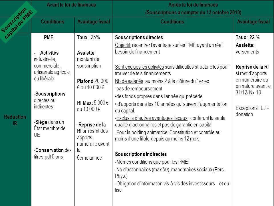 Lois budgétaires pour 2011 : volet fiscal, réduction des niches