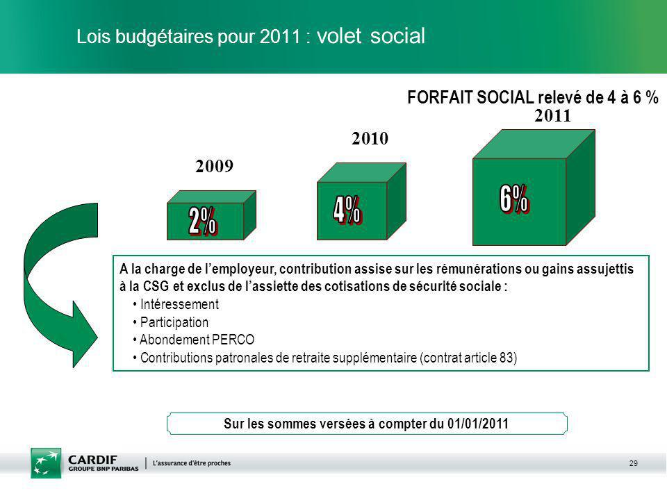 Lois budgétaires pour 2011 : volet social