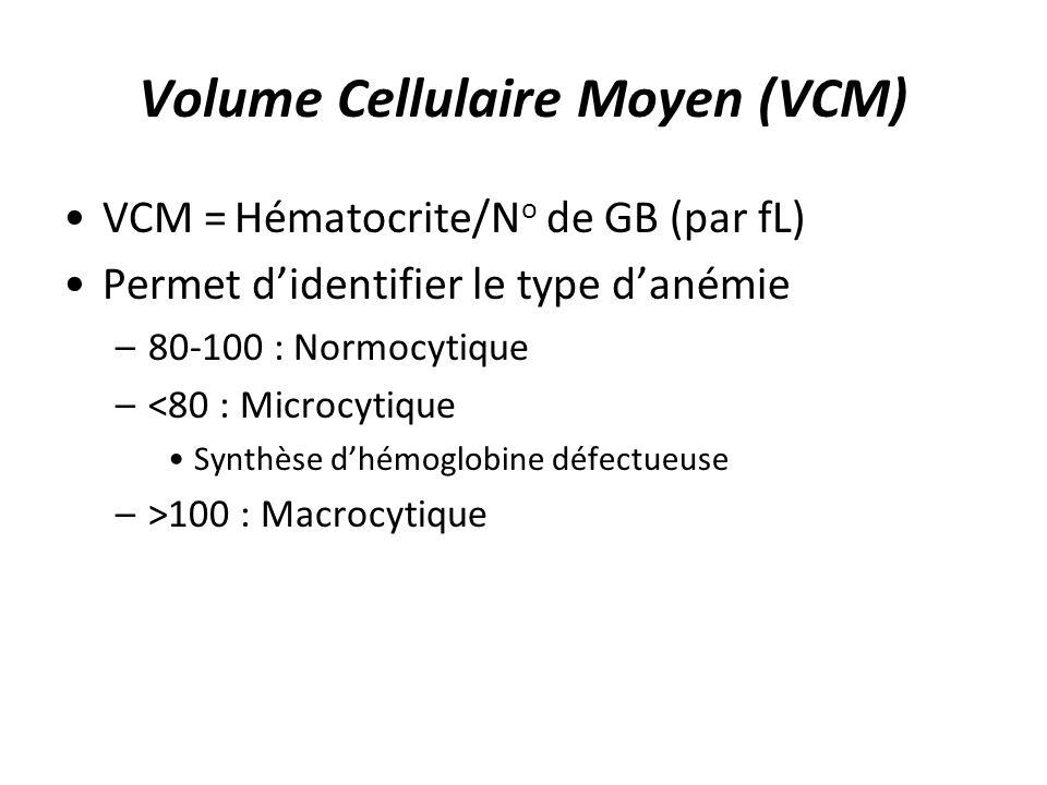 Volume Cellulaire Moyen (VCM)