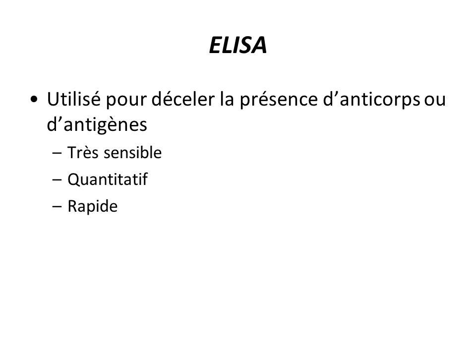 ELISA Utilisé pour déceler la présence d'anticorps ou d'antigènes