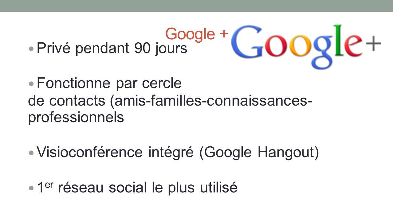 Google + Privé pendant 90 jours Fonctionne par cercle