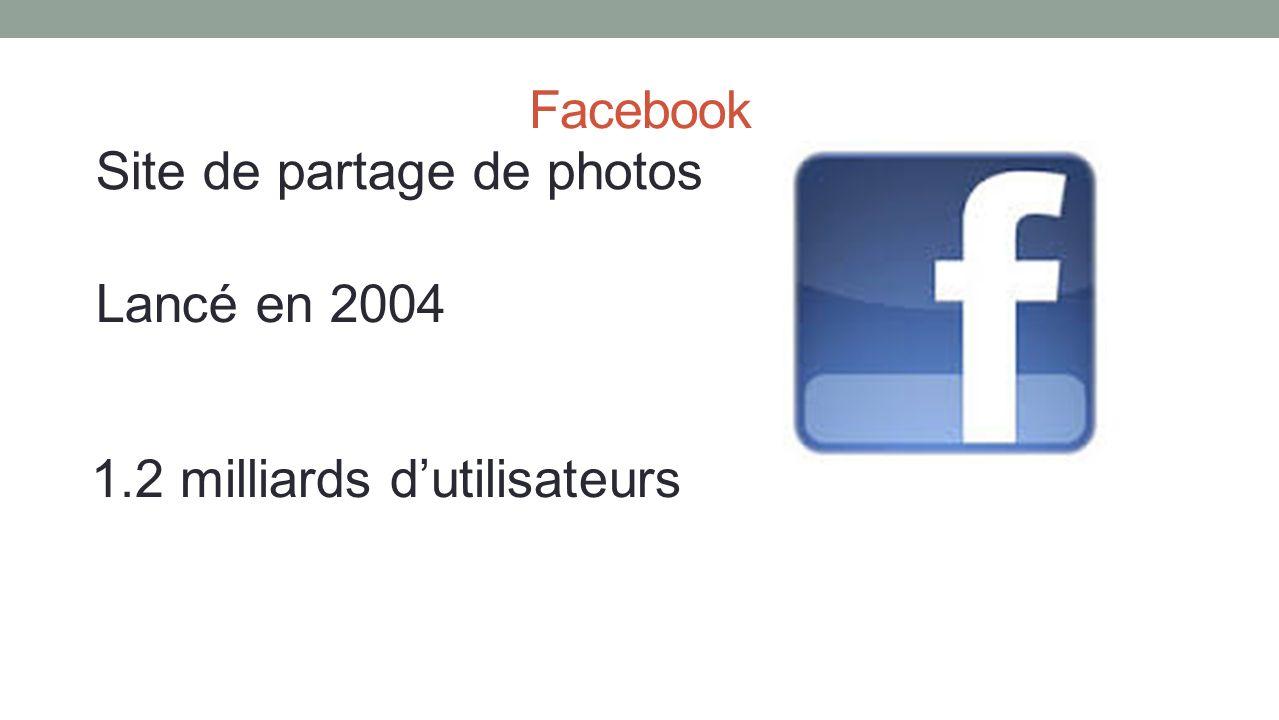 Facebook Site de partage de photos Lancé en 2004 1.2 milliards d'utilisateurs