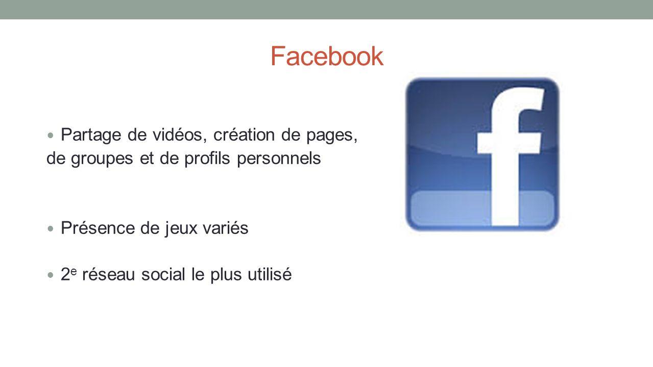 Facebook Partage de vidéos, création de pages,
