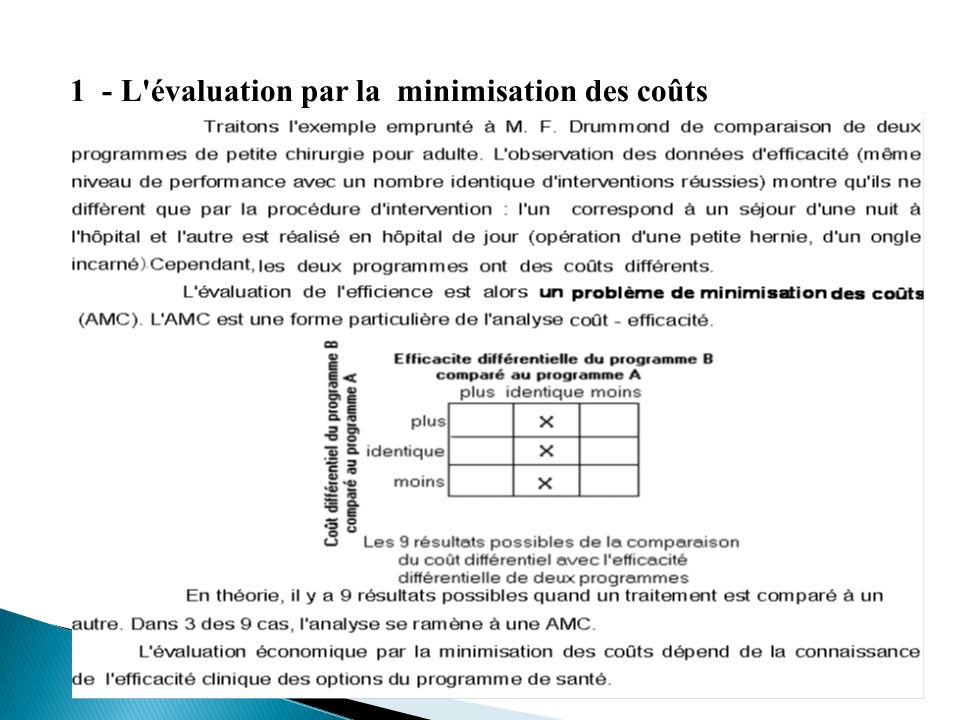 1 - L évaluation par la minimisation des coûts
