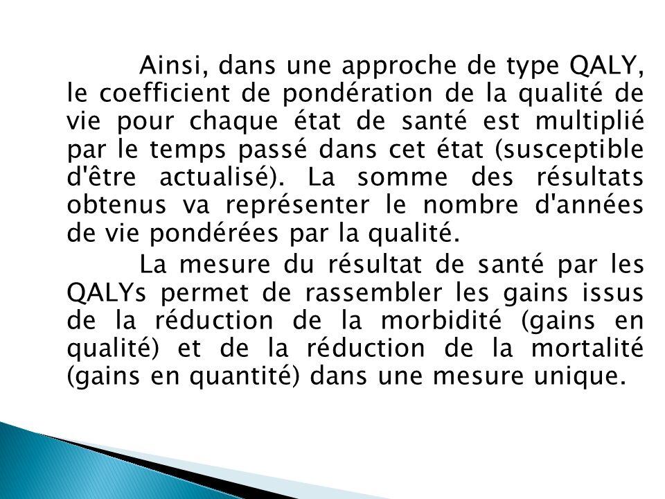 Ainsi, dans une approche de type QALY, le coefficient de pondération de la qualité de vie pour chaque état de santé est multiplié par le temps passé dans cet état (susceptible d être actualisé).
