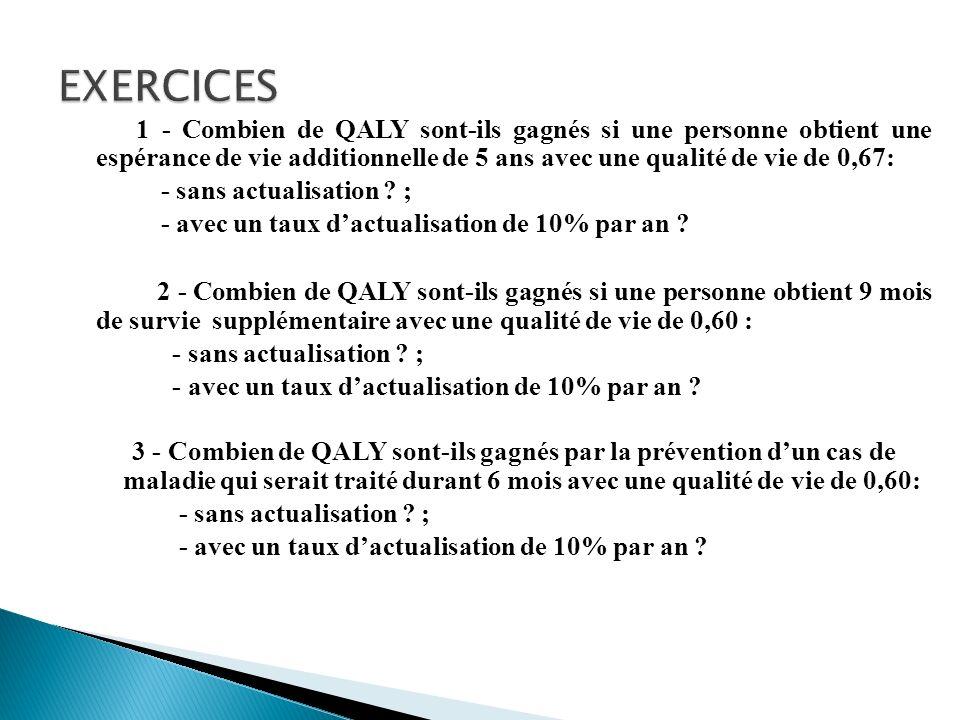EXERCICES 1 - Combien de QALY sont-ils gagnés si une personne obtient une espérance de vie additionnelle de 5 ans avec une qualité de vie de 0,67: