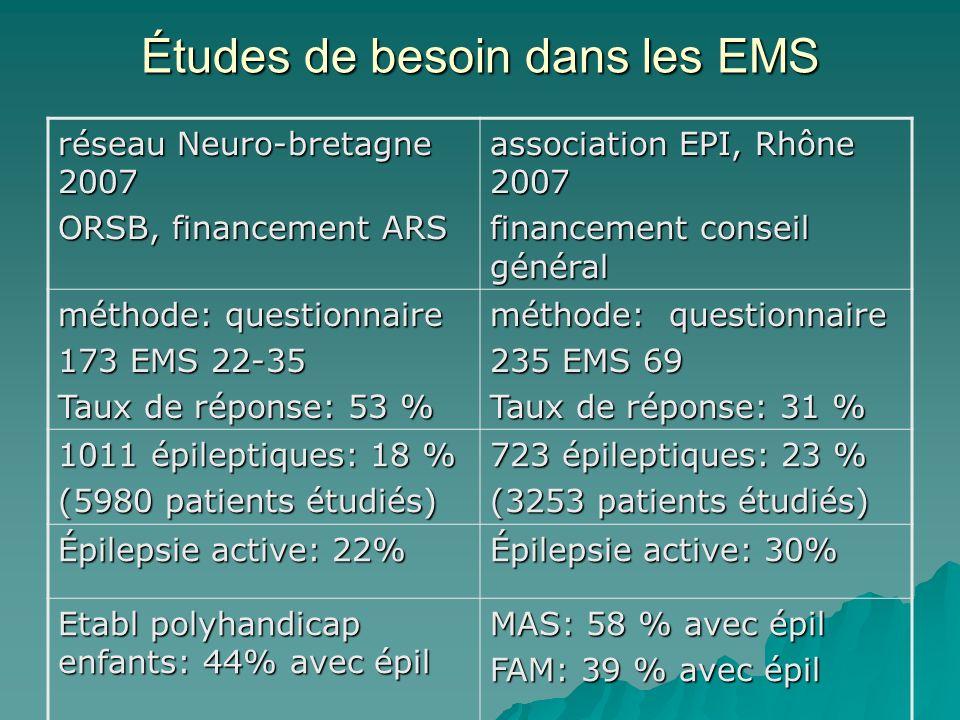 Études de besoin dans les EMS