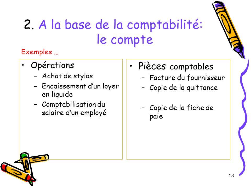 2. A la base de la comptabilité: le compte