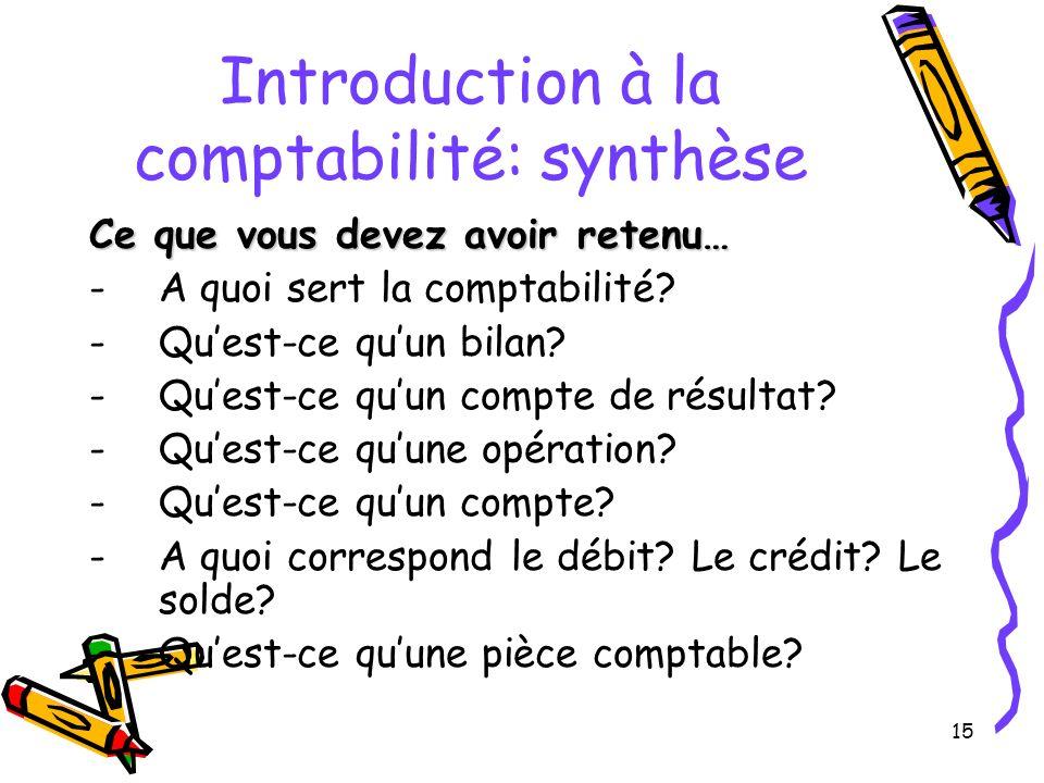 Introduction à la comptabilité: synthèse