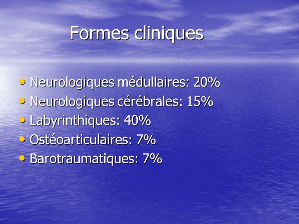 Formes cliniques Neurologiques médullaires: 20%