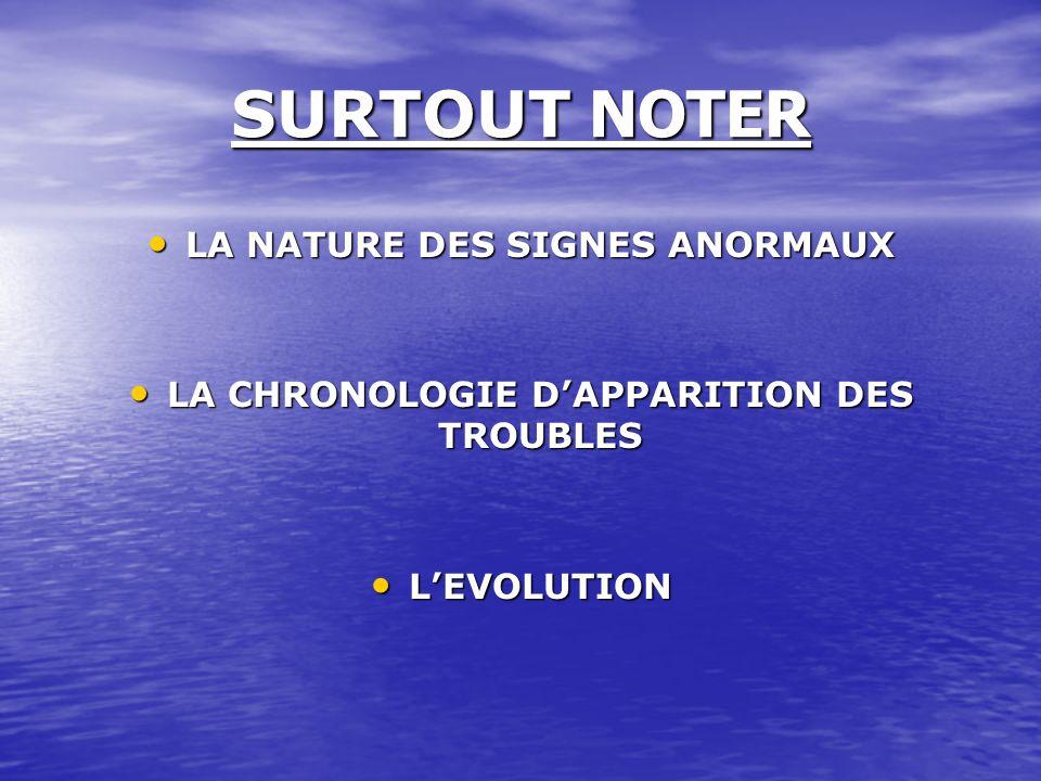 LA NATURE DES SIGNES ANORMAUX LA CHRONOLOGIE D'APPARITION DES TROUBLES