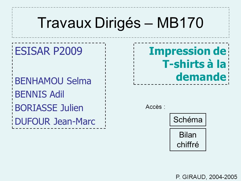 Travaux Dirigés – MB170 ESISAR P2009