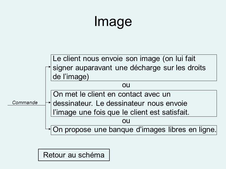 Image Le client nous envoie son image (on lui fait signer auparavant une décharge sur les droits de l'image)