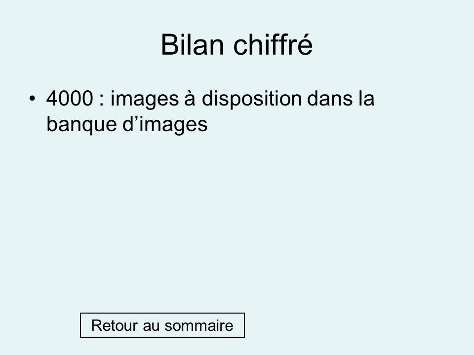 Bilan chiffré 4000 : images à disposition dans la banque d'images