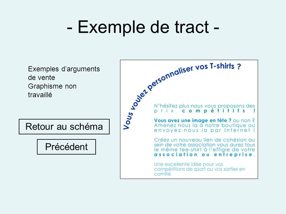 - Exemple de tract - Retour au schéma Précédent