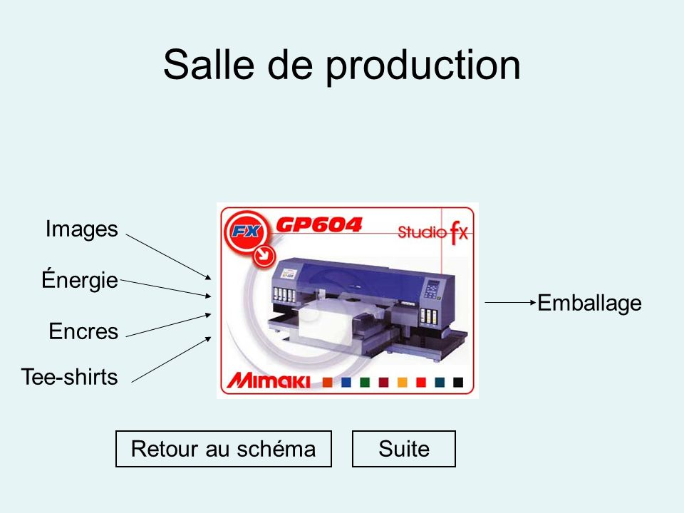Salle de production Images Énergie Emballage Encres Tee-shirts