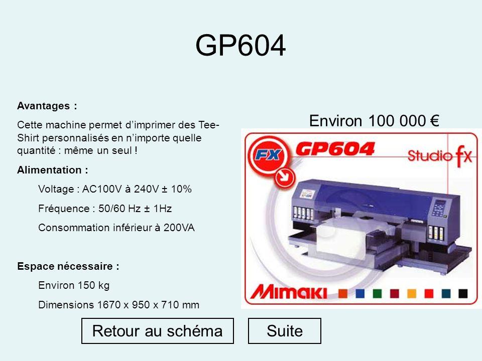 GP604 Environ 100 000 € Retour au schéma Suite Avantages :