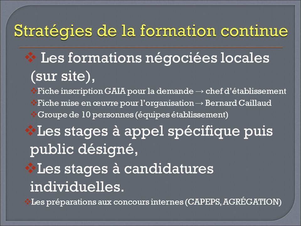 Les formations négociées locales (sur site),