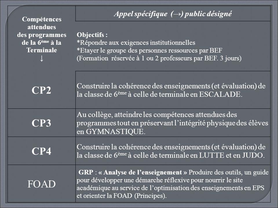 Compétences attendues Appel spécifique (→) public désigné