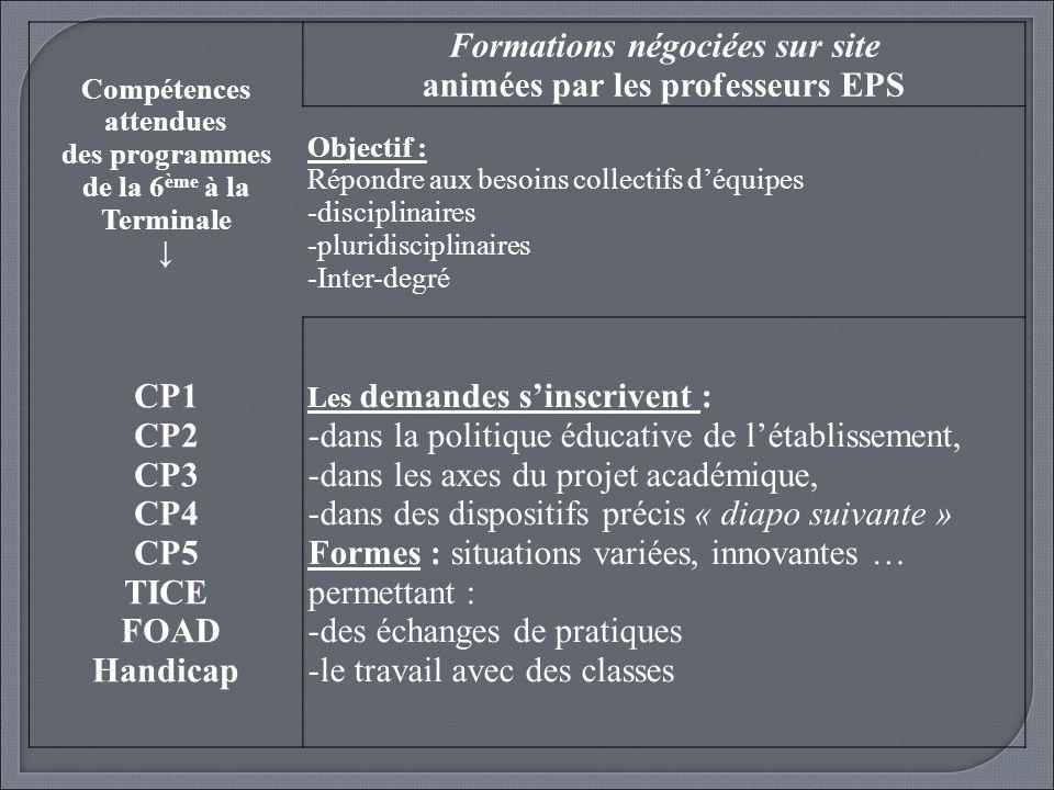 Formations négociées sur site animées par les professeurs EPS