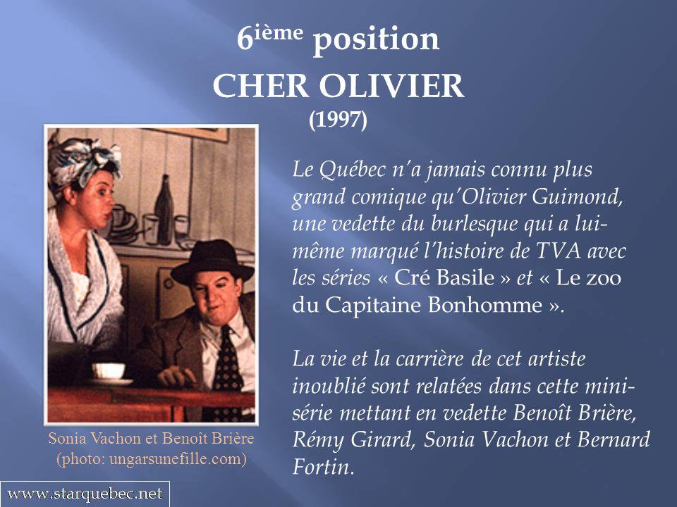 6ième position CHER OLIVIER