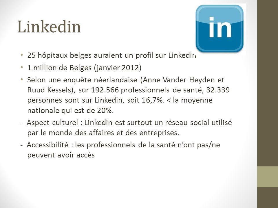 Linkedin 25 hôpitaux belges auraient un profil sur Linkedin